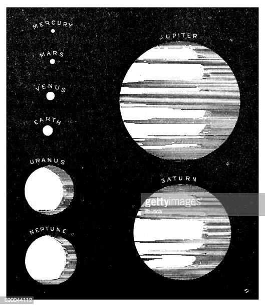 antique engraving illustration: planets - classical architectural style stock illustrations, clip art, cartoons, & icons
