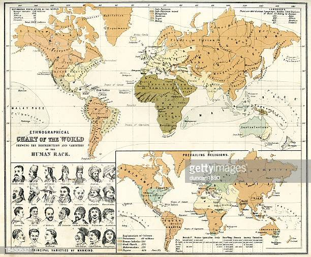 Antique Ethnographical Chart of the World