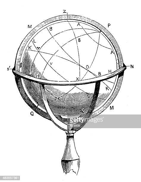 Antique illustration of Armillary Sphere or Spherical Astrolabe