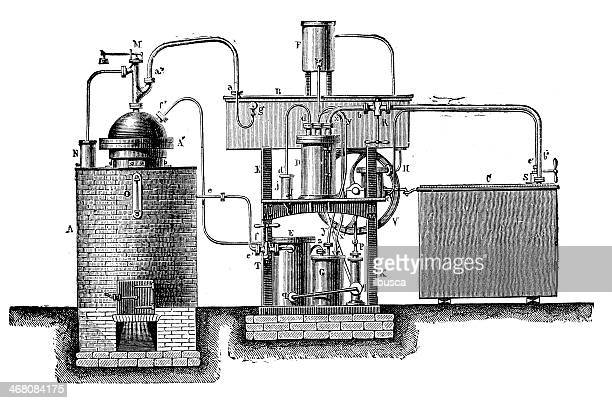Antique illustration of chemistry machinery