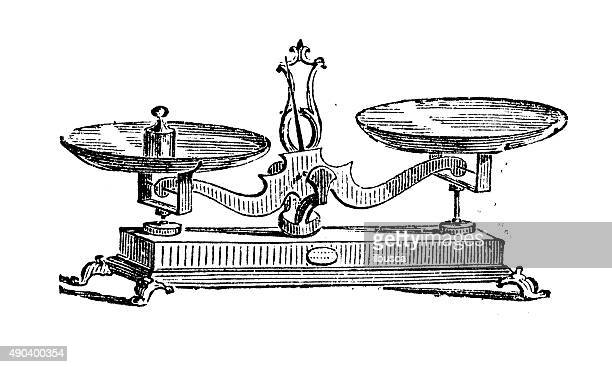 Antique illustration of scale