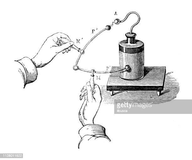 アンティークの科学的発見、電気と磁気のイラスト: ライデン ビン - ライデン点のイラスト素材/クリップアート素材/マンガ素材/アイコン素材