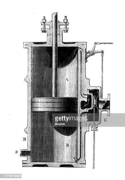 ilustrações, clipart, desenhos animados e ícones de ilustração das descobertas científicas da antiguidade: poder de vapor - cilindro