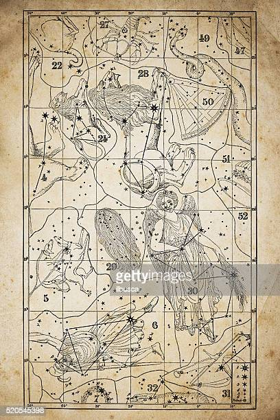 Antique illustration on yellow aged paper: zodiac astrology constellations (series)