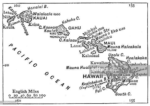 antique map of hawaii - big island hawaii islands stock illustrations
