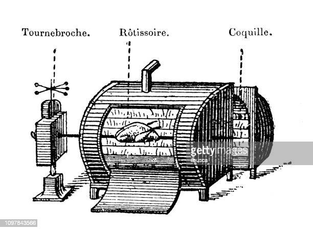 アンティークの古いフランス語彫刻イラスト: 串 - ロースト点のイラスト素材/クリップアート素材/マンガ素材/アイコン素材