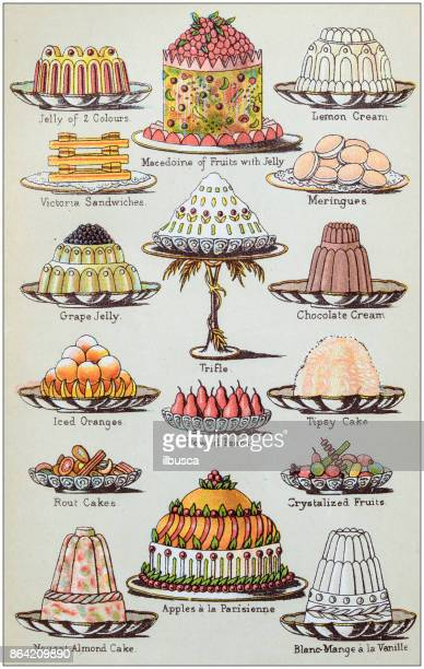 Antique recipes book engraving illustration: Desserts