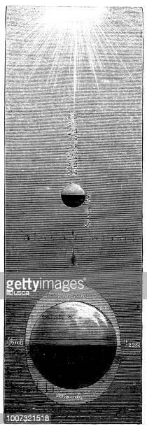 antique scientific engraving illustration: tides - tide stock illustrations, clip art, cartoons, & icons