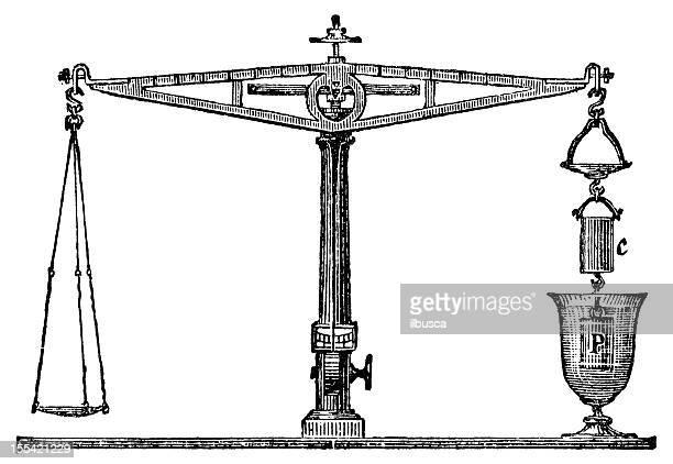 Antigo experiências científicas no Archimedes'princípio