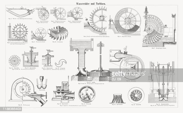 antique water wheels and water turbines, wood engravings, published 1897 - turbine stock illustrations, clip art, cartoons, & icons
