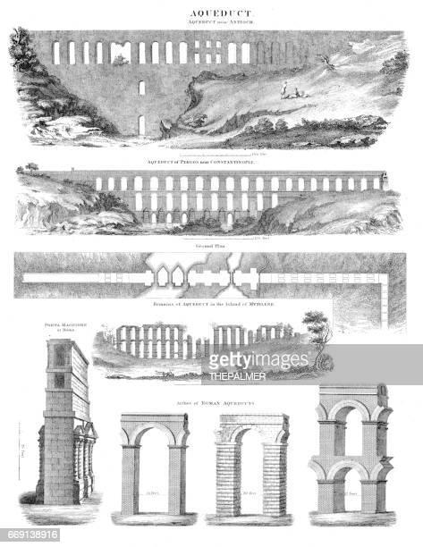 Acueducto de grabado 1878