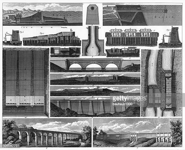 Acueductos y canales de grabado