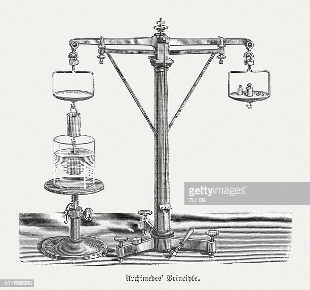 Archimedes'princípio, madeira, publicada em 1880 (kit 1