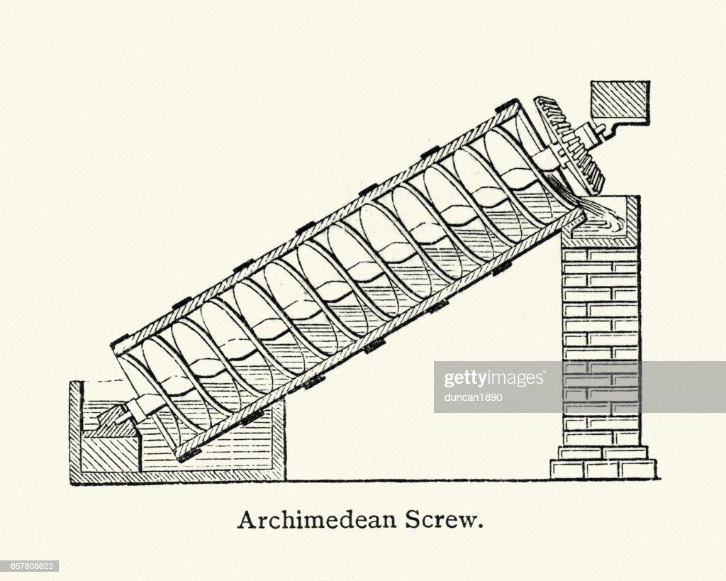 Archimedes screw : Stock Illustration