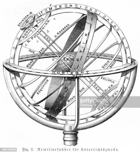armillary sphere engraving 1895 - space and astronomy stock illustrations