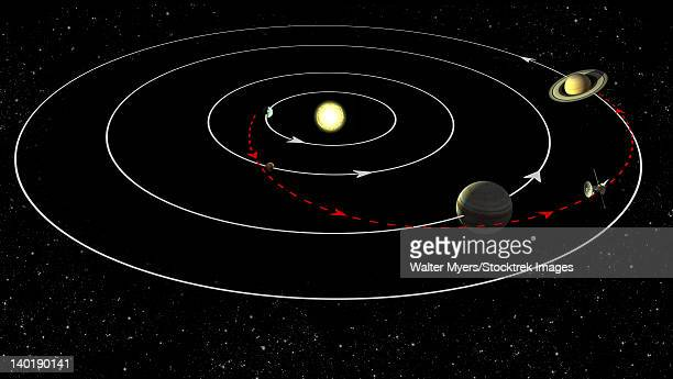 artist's concept illustrating the gravity assist maneuver used by spacecraft through the solar system. - orbiting stock illustrations