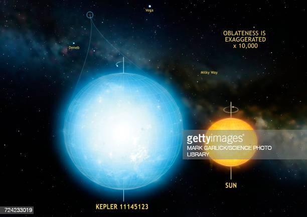 artwork of most spherical star - instrument of measurement stock illustrations
