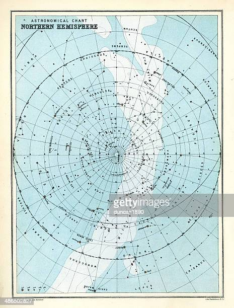 Astronomical Chart - Northern Hemisphere