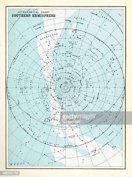 astronomical chart - southern hemisphere - astronomy stock illustrations