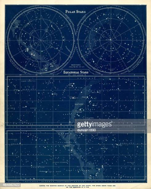 Astronomy chart - Polar and Equatorial Stars