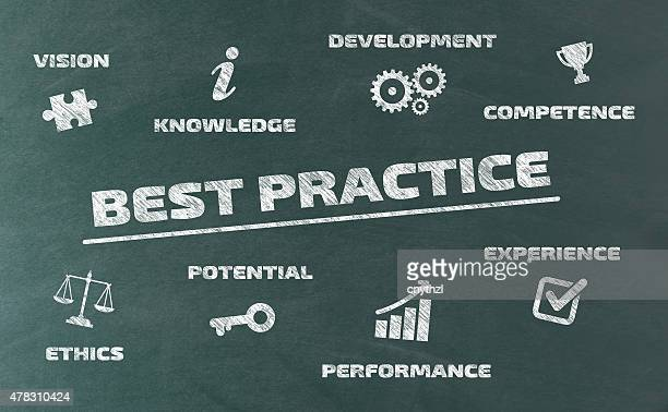 best practice concept on blackboard - practicing stock illustrations, clip art, cartoons, & icons