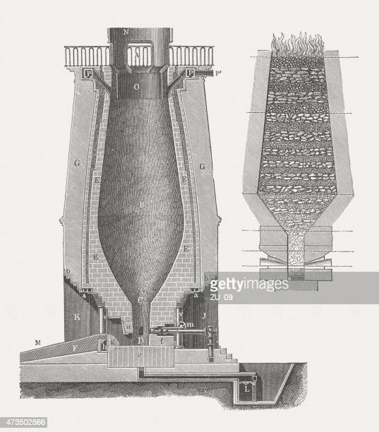 Blast furnace for iron, wood engravings, published in 1875