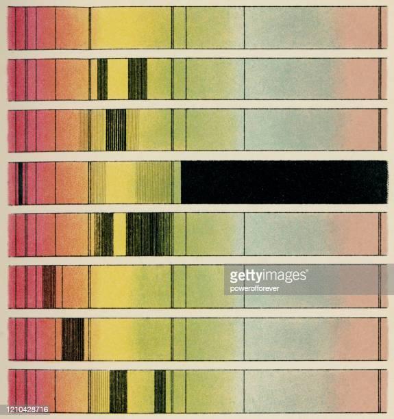 illustrazioni stock, clip art, cartoni animati e icone di tendenza di grafici delle lunghezze d'onda dello spettro del colore del sangue - xix secolo - elettromagnetismo