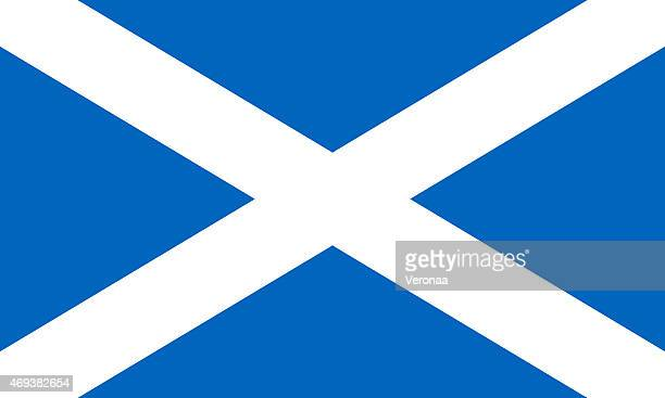 A blue and white flag representing Scotland