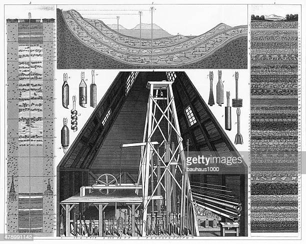 Boring Equipment; Stratification and Artesian Wells Engraving