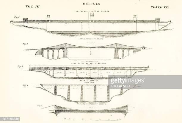 ilustraciones, imágenes clip art, dibujos animados e iconos de stock de puentes grabado 1877 - puente colgante