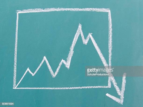 business chalk - deterioration stock illustrations, clip art, cartoons, & icons