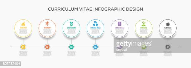 Business Infographics Design with Icons. Curriculum Vitae