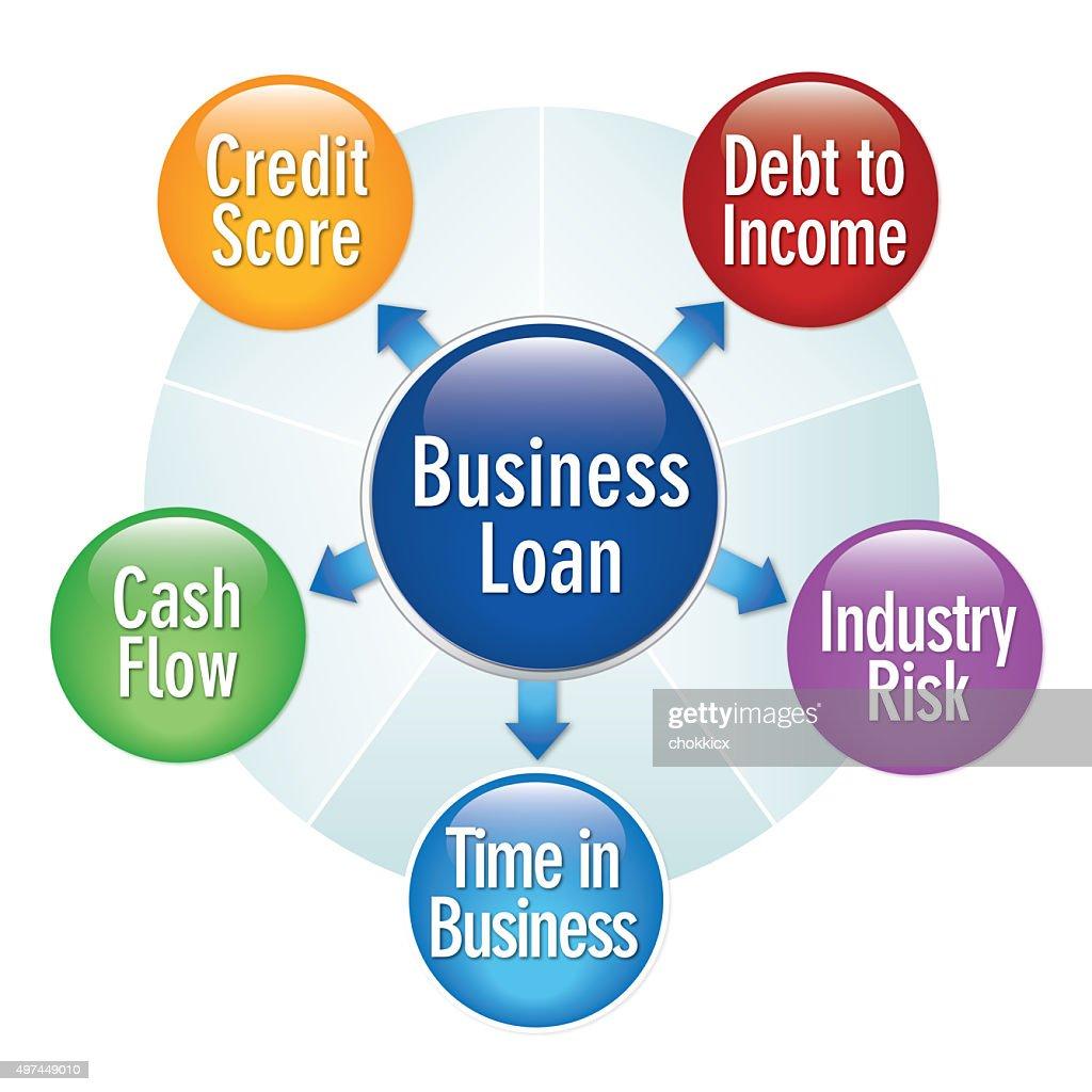 business loan diagram : stock illustration