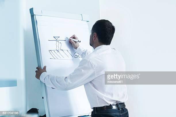 businessman drawing on a flipchart - writing stock illustrations