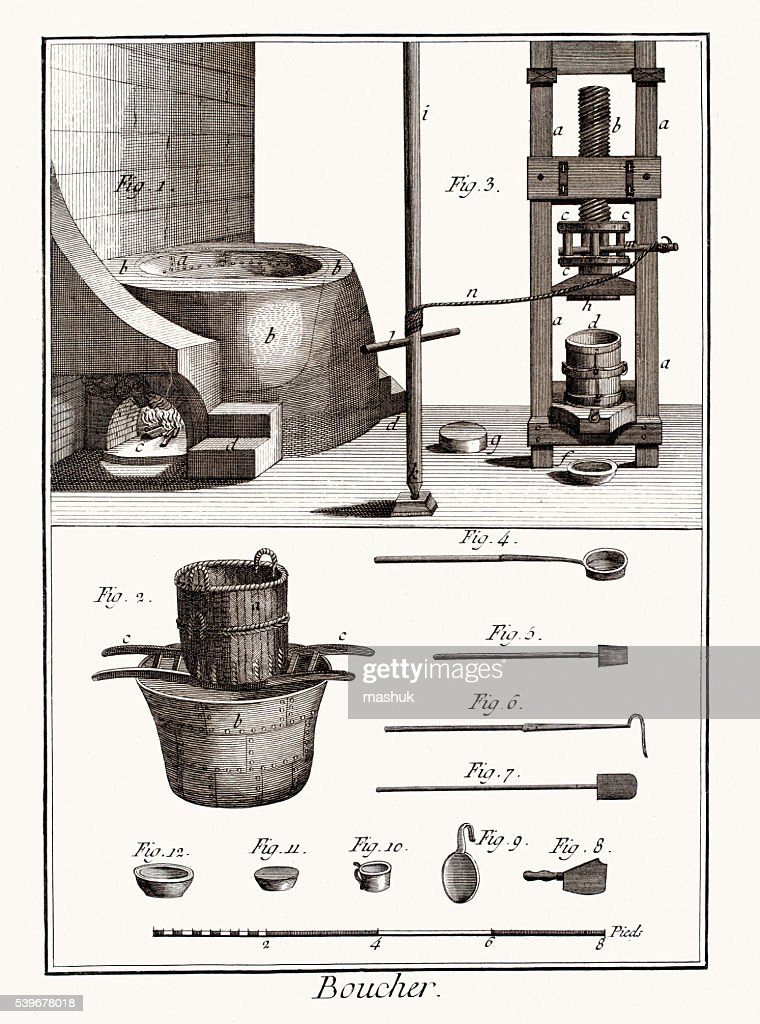 Butchery instruments from Diderot Encyclopedia : stock illustration