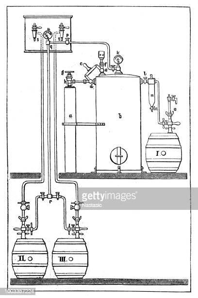 Carbonic acid pressure apparatus