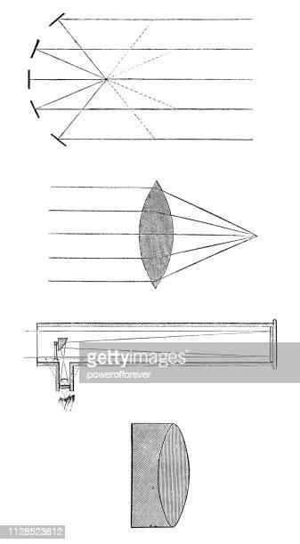 catadioptric telescope optics diagrams - 19th century - physics stock illustrations