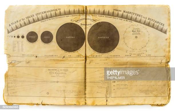 celestial map 1856 - star chart stock illustrations