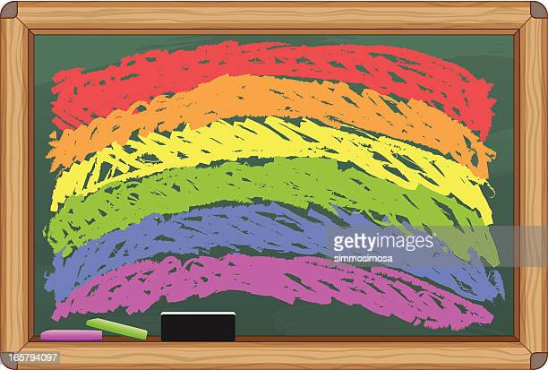 Chalkboard arcobaleno