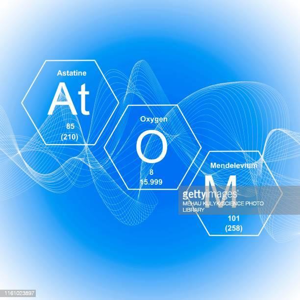 chemical elements atom, illustration - 元素記号点のイラスト素材/クリップアート素材/マンガ素材/アイコン素材