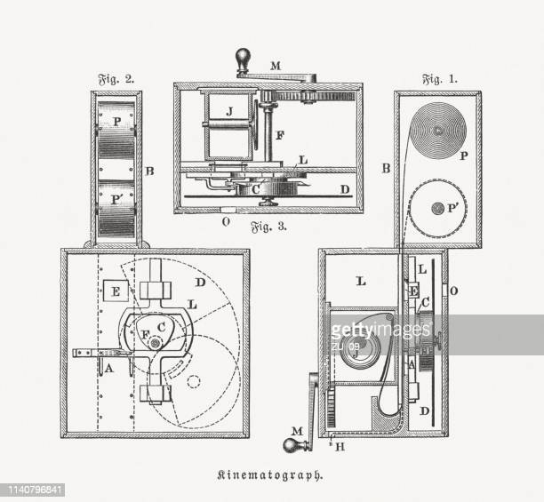 Cinematograph, cross sections, wood engravings, published in 1898