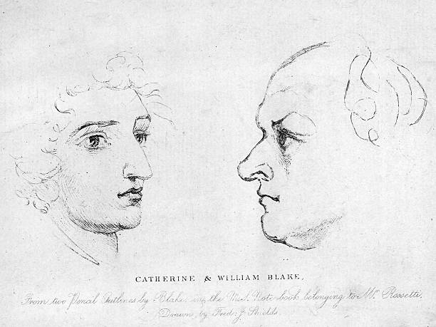 William BLAKE (1757-1827) English mystic, poet, artist and