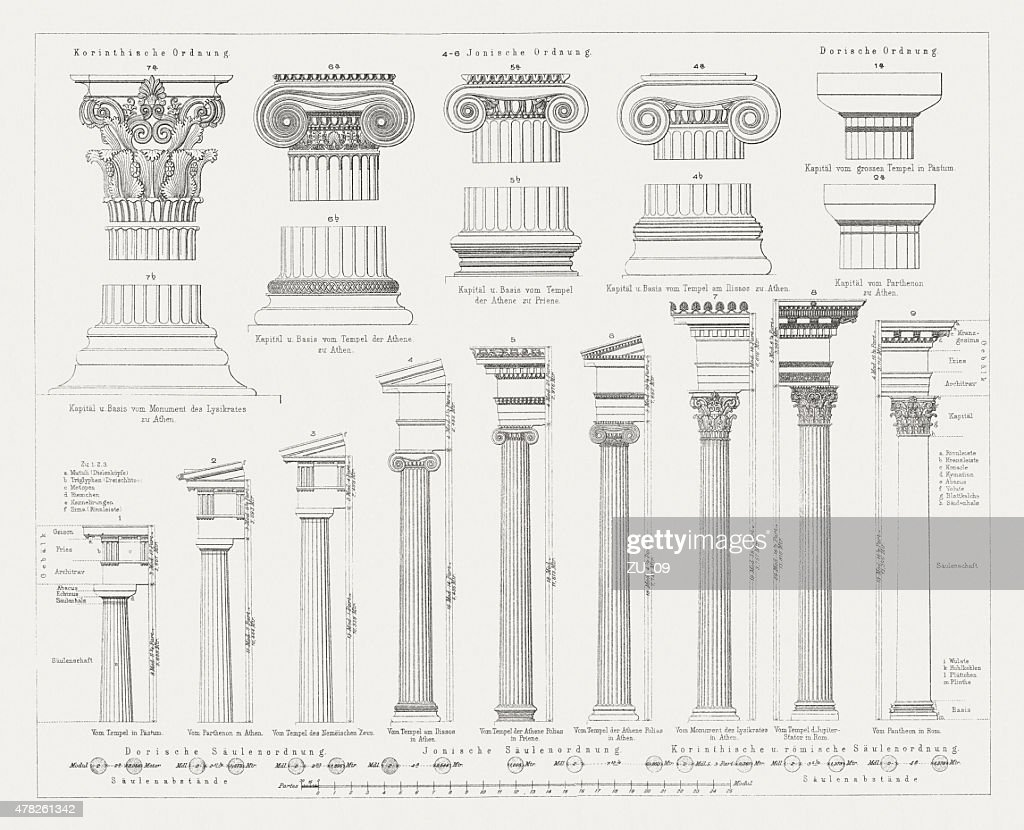 Classical pillars: Corinthian, Ionic, Doric order, wood engravings, published 1878. : stock illustration
