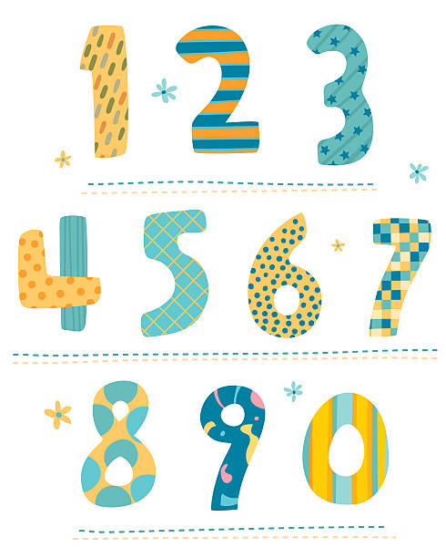 Close-up Of Numbers Wall Art