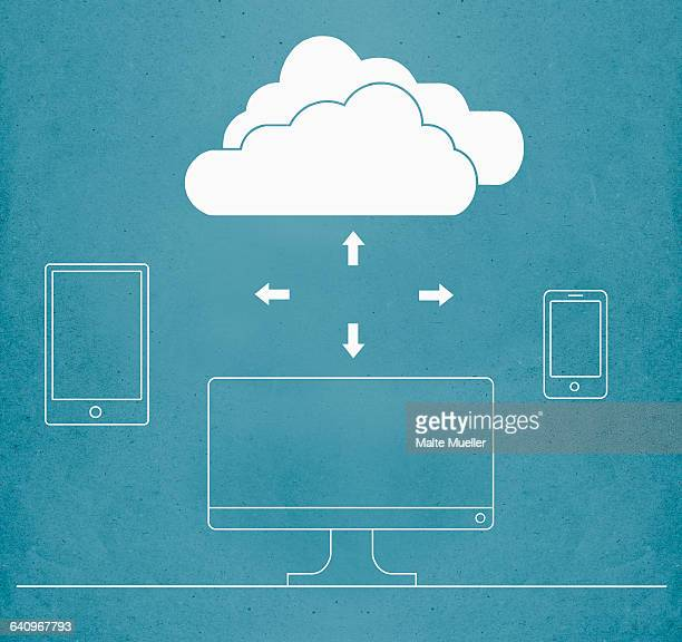 Cloud computing with desktop PC and mobile phone