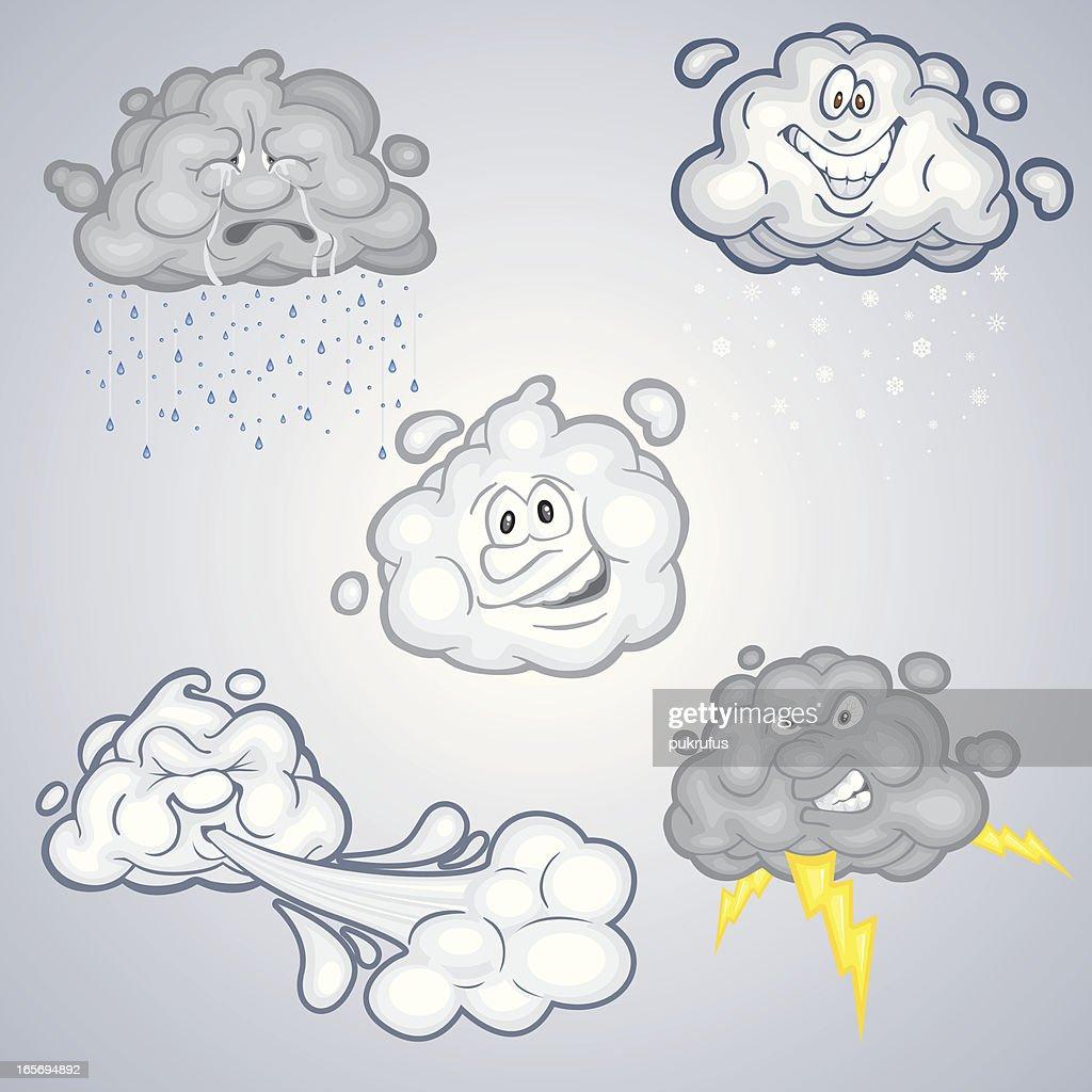Cloud Personalities