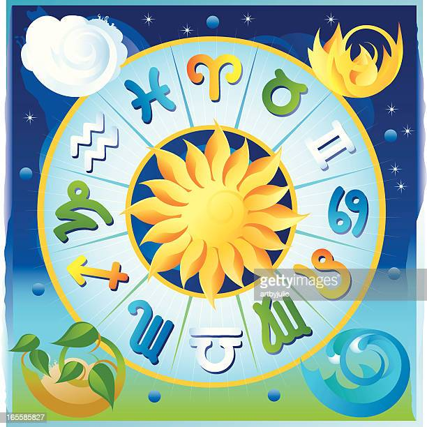 color-coded zodiac wheel - the four elements stock illustrations