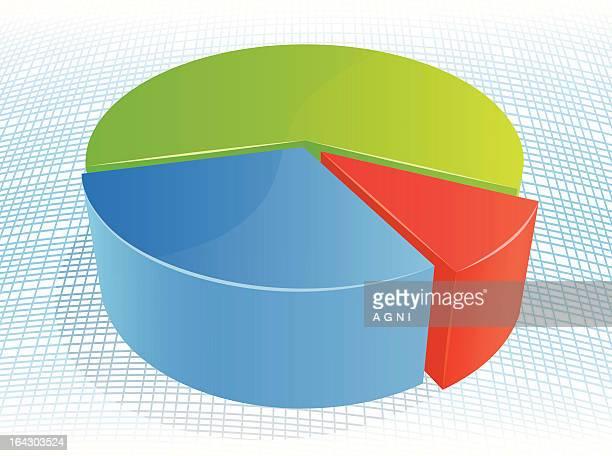 Colorido gráfico circular