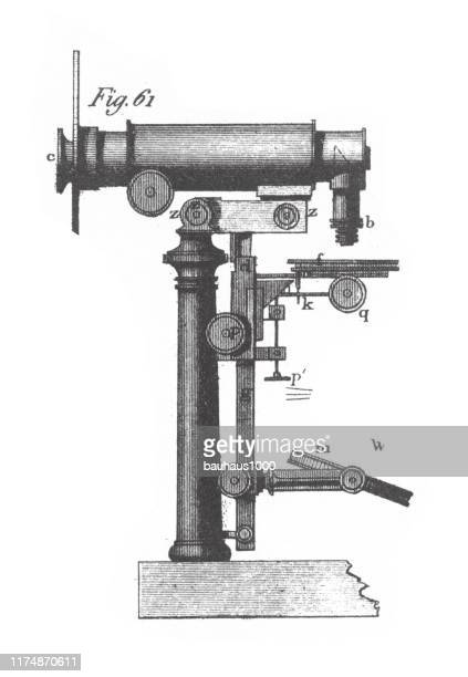 compound microscope, theories and instruments of optics engraving antique illustration, published 1851 - lens optical instrument stock illustrations
