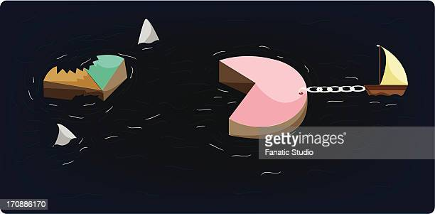 Conceptual image of boat pulling large share of pie representing courageous effort to grow business
